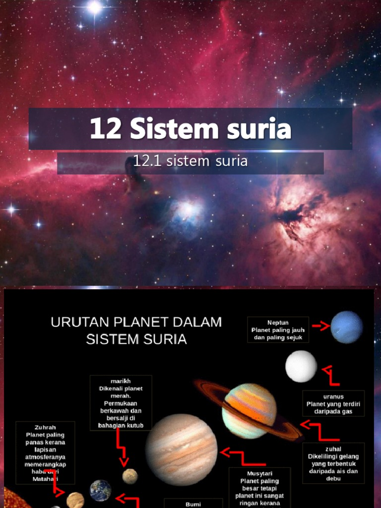 12 Sistem Suria