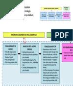 diagram alur GIS.pptx