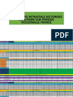 PROJECTIVE-RETRAITALE-SECTORIELLE-FRANCE-