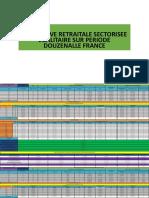 PROJECTIVE-RETRAITALE-SECTORIELLE-FRANCE-