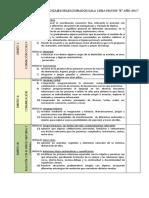 Canciones Tradicionales PDF
