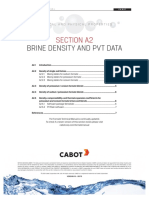 Formate Brine Table and Calculation