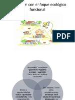 curriculum ecológico