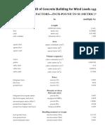 SP-240 Conversion Factors