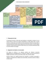 Plan de Negocio Panela Energizante Modelo Canvas