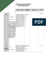 tabela_3.1.pdf