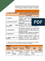 Evidencia3 InformeAuditoria (2)