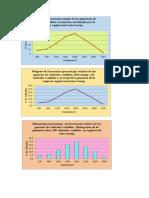 Gráficas estadística