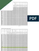 41345943-Conductor-Parameters-SI-Units.xls