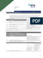 Тарифы по Договору комплексного обслуживания пакета «Привилегия-Мультикарта»
