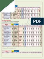 Pune 28.10 Worksheet