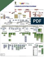 Organico Estructural Sector Publico Febrero 2015