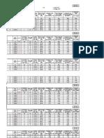 Pile Capacity Precast