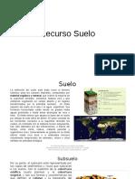 Recurso Suelo en Colombia Derecho Ambiental