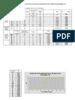 Curva Tit 40 ML de NaCl Con AgNO3 EQ5