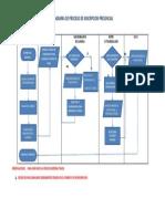 Diagrama de Reinscripcion Ej2015