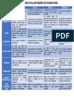 RÚBRICA PÁGINAS WEB.pdf