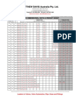 Pds Pipe Data Sheet