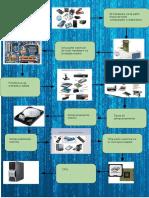 ADA 2 Infografia