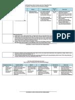 Lk4 Bimtek K-13 (Analisis Penilaian Hasil Pembelajaran)