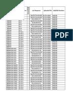 list of FST