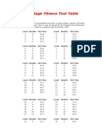 Multistage Fitness Test Table