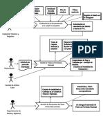 Modelado de proceso de Negocio - DIA.docx