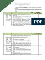5. Pemetaan Kompetensi Dan Teknik Penilaian(1)