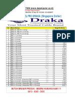 Pricelist Kabel FRC Draka.pdf