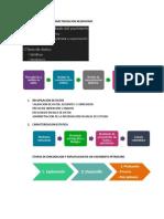 Etapas y Procesos de Caracterizacion Reservorio