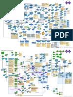 SAP S4 HANA CO 1709 Overview (Mindmap Edition)
