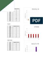 Elc Statistic