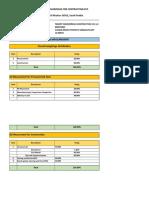 Shams-Progress Measurement Proposal