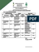 9.1.1 EP 10 Kerangka Acuan Perencanaan Program Keselamatan Pasien ACC