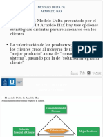 Modelo Delta Microsoft