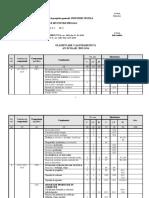 Planificare Tehnologii Generale Din Textile Pielarie x