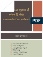 6.3 Various Types of Voice & Data Communication Network