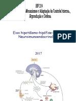 Eixo Hipotálamo Hipófise Adrenal