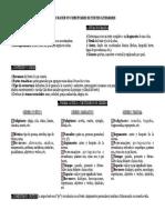 Como hacer un comentario de texto literario.pdf