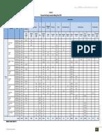Tabel 4-2 Rencana Pola Ruang Katibung Tahun 2034