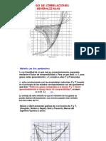 Solucionario Termodinámica - Y. Cengel y M. Boles - 7ed