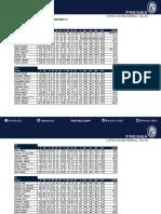 Leones stats report September 3.pdf
