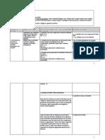 Subprojeto FILOSOFIA Planejamento 2016