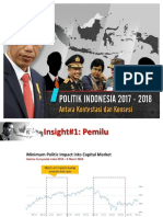 Yunarto Wijaya-Charta Politika