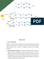 Anexo 2. Ejemplo Dibujo Árbol de Decisión_Paola