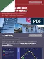 Atk_Model for Self-funding R&D PREEZ