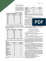 Adm. de Inventarios - Problemas