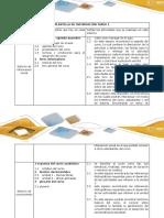 Plantilla de información tarea 1.docx etica para pregrado