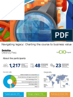Deloitte Global Cio Survey