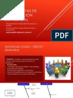 Herramientas de planificacion empresarial.